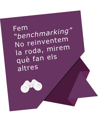 "Fem ""benchmarking"""
