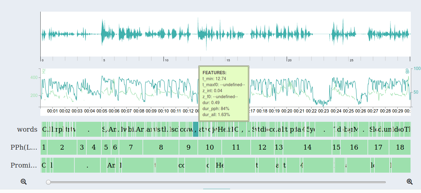 Praat on the Web audio annotation tool