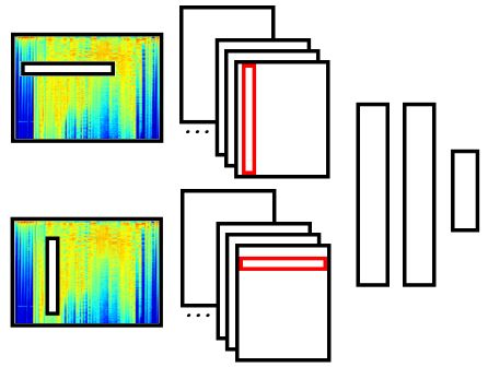 Machine learning approaches for structuring large sound and music collections